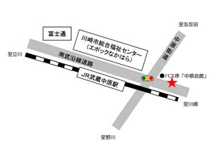 武蔵中原駅乗降場所地図